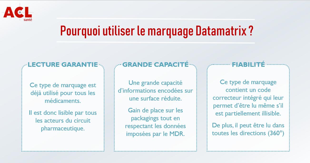 Marquage Datamatrix V2