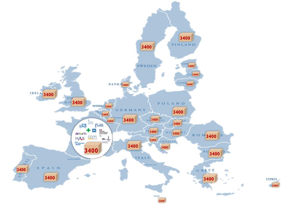 CIP 3400 en Europe b