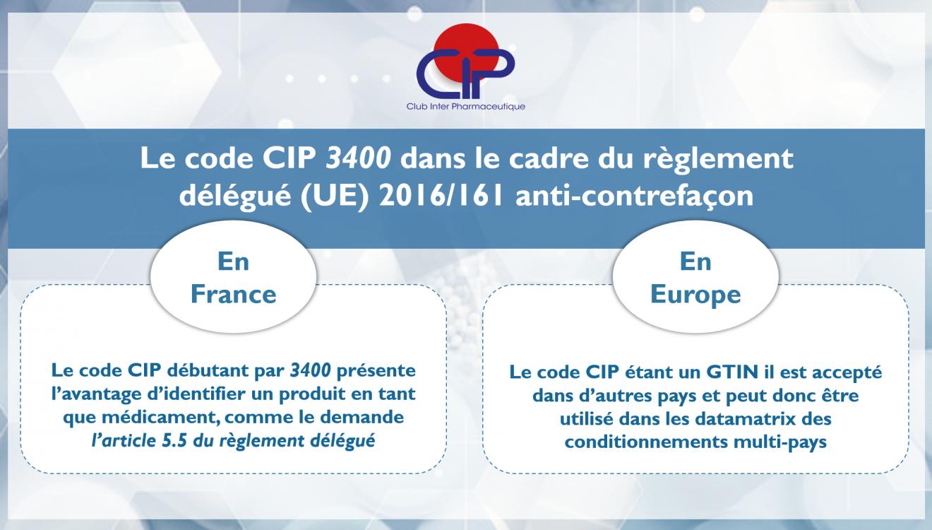 CIP code 3400 dans le cadre du règlement européen anti-contrefacon