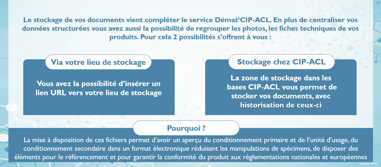 CIP-ACL - Stockage des documents dans les bases CIP-ACL b